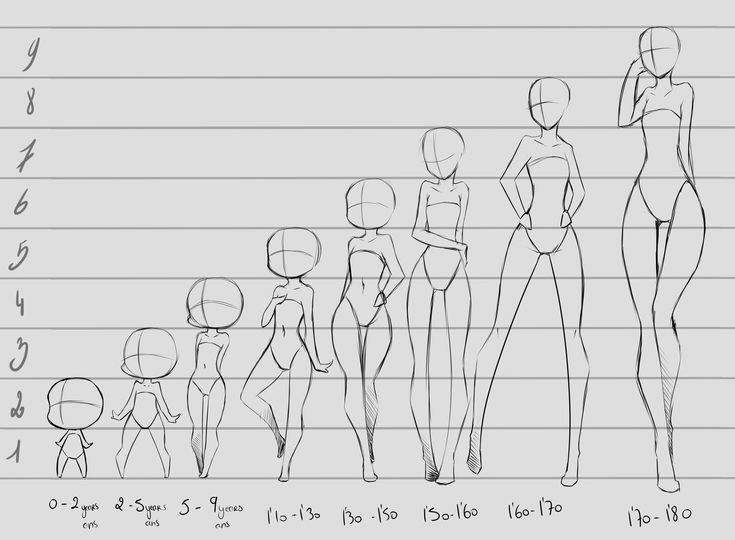 boobs How to draw anime