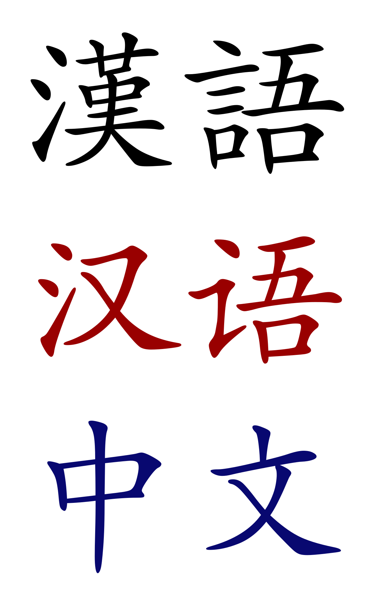 top bottom to characters Chinese structure